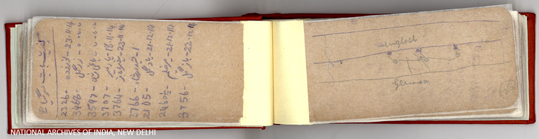 The trench notebook of Jemadar Mir Mast, 1914-1915
